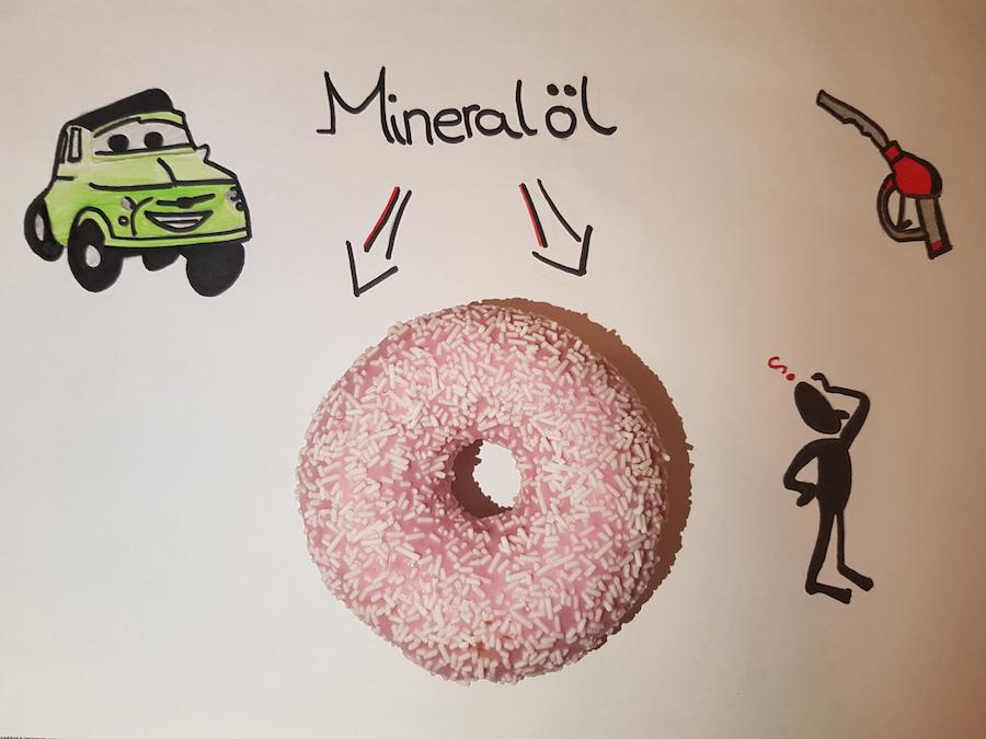 Mineralöl gehört eigentlich ins Auto: Doch wie gelangt es in einen Donut?